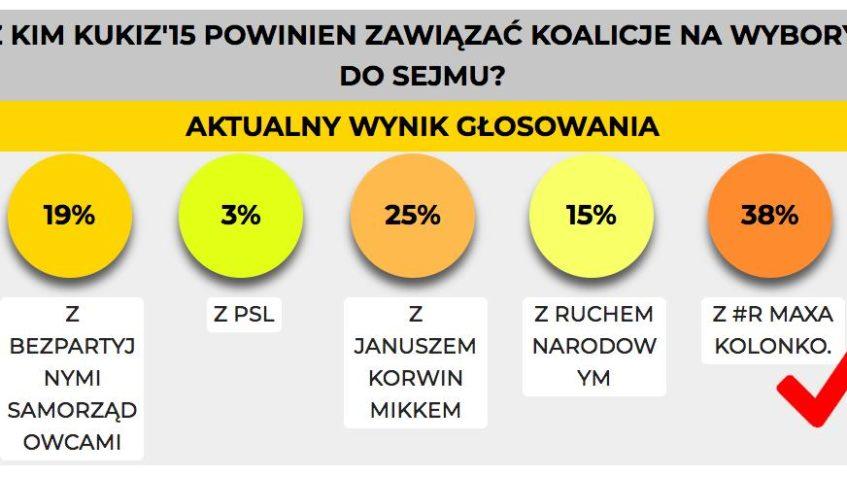 ankieta głosowanie